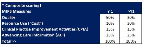 interim-management-solutions